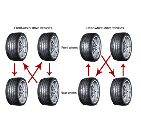 Services Goodhope Tyres
